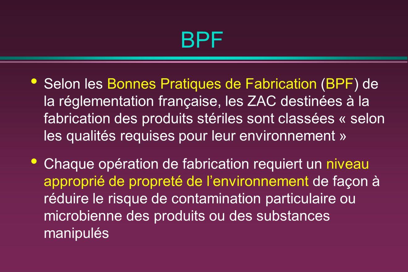 BPF Selon les Bonnes Pratiques de Fabrication (BPF) de la réglementation française, les ZAC destinées à la fabrication des produits stériles sont classées « selon les qualités requises pour leur environnement » Chaque opération de fabrication requiert un niveau approprié de propreté de lenvironnement de façon à réduire le risque de contamination particulaire ou microbienne des produits ou des substances manipulés