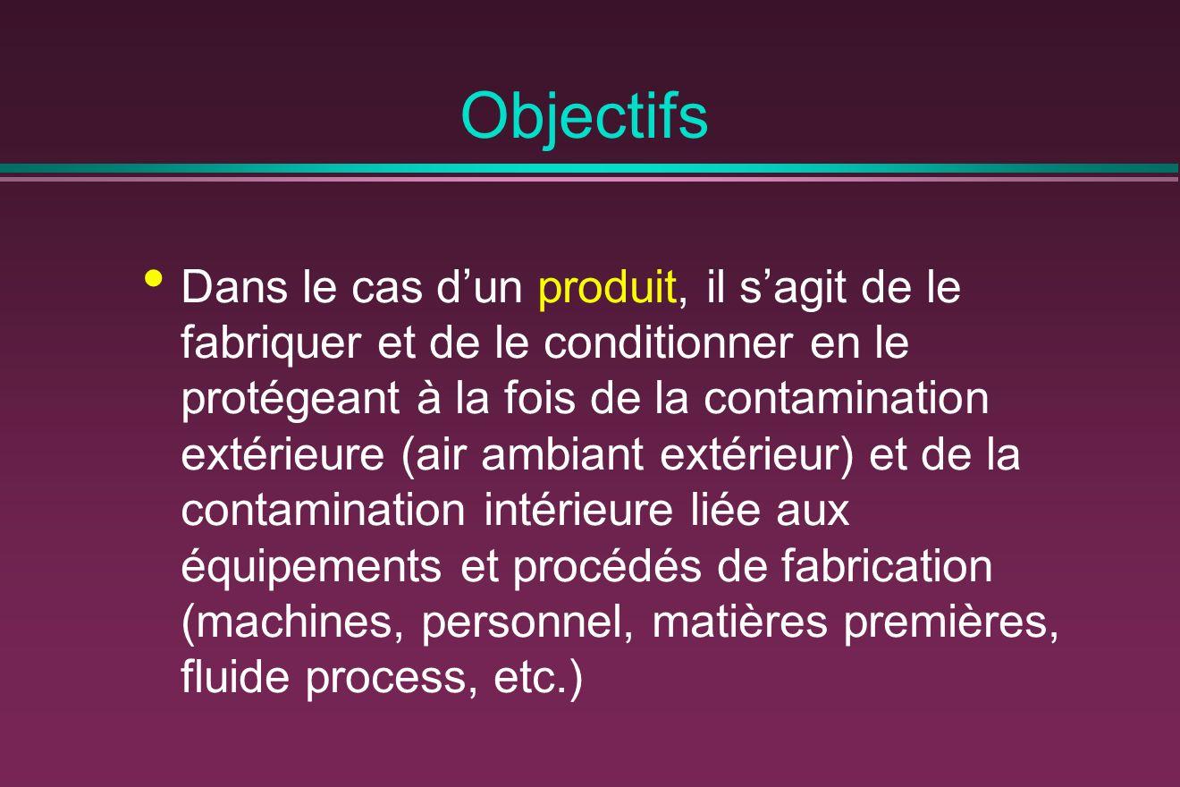 Objectifs Dans le cas dun produit, il sagit de le fabriquer et de le conditionner en le protégeant à la fois de la contamination extérieure (air ambia