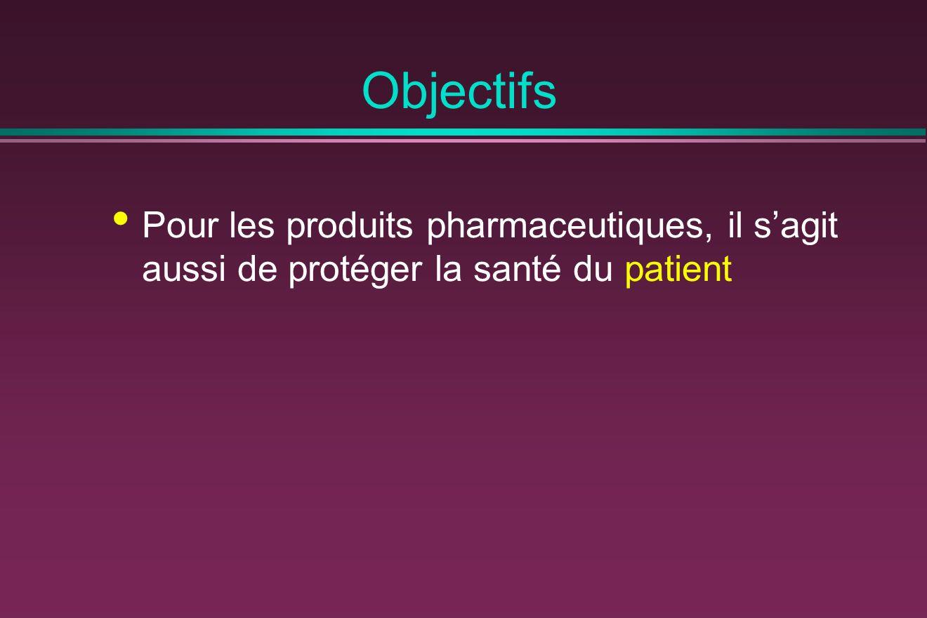 Objectifs Pour les produits pharmaceutiques, il sagit aussi de protéger la santé du patient