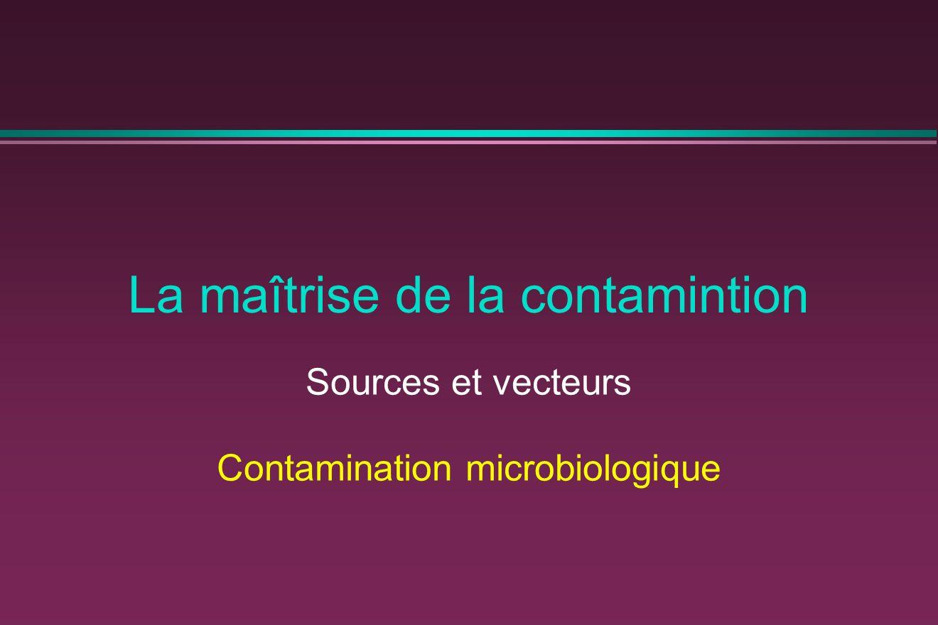 La maîtrise de la contamintion Sources et vecteurs Contamination microbiologique