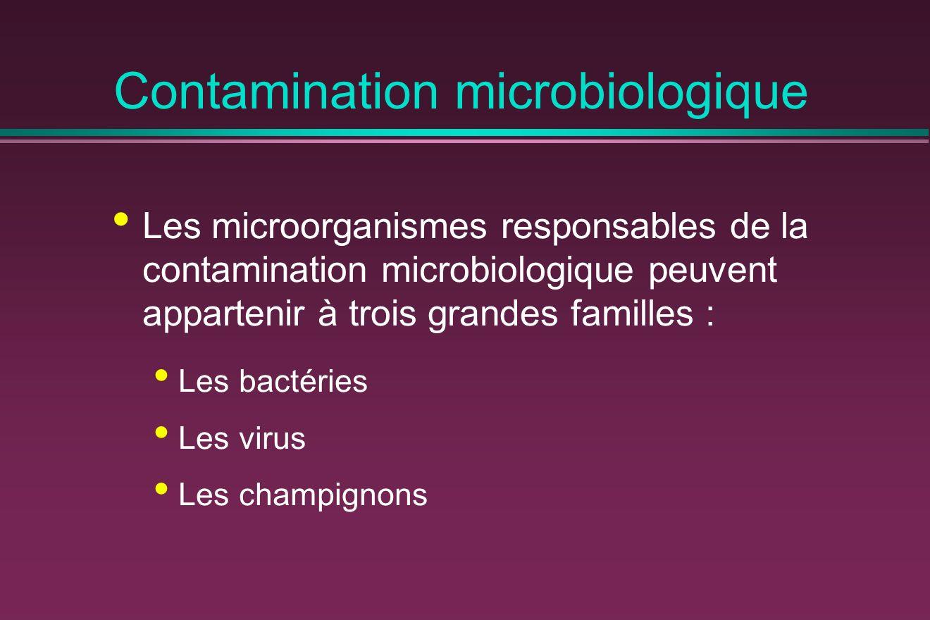 Contamination microbiologique Les microorganismes responsables de la contamination microbiologique peuvent appartenir à trois grandes familles : Les bactéries Les virus Les champignons