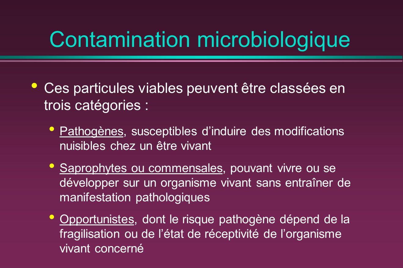 Contamination microbiologique Ces particules viables peuvent être classées en trois catégories : Pathogènes, susceptibles dinduire des modifications n