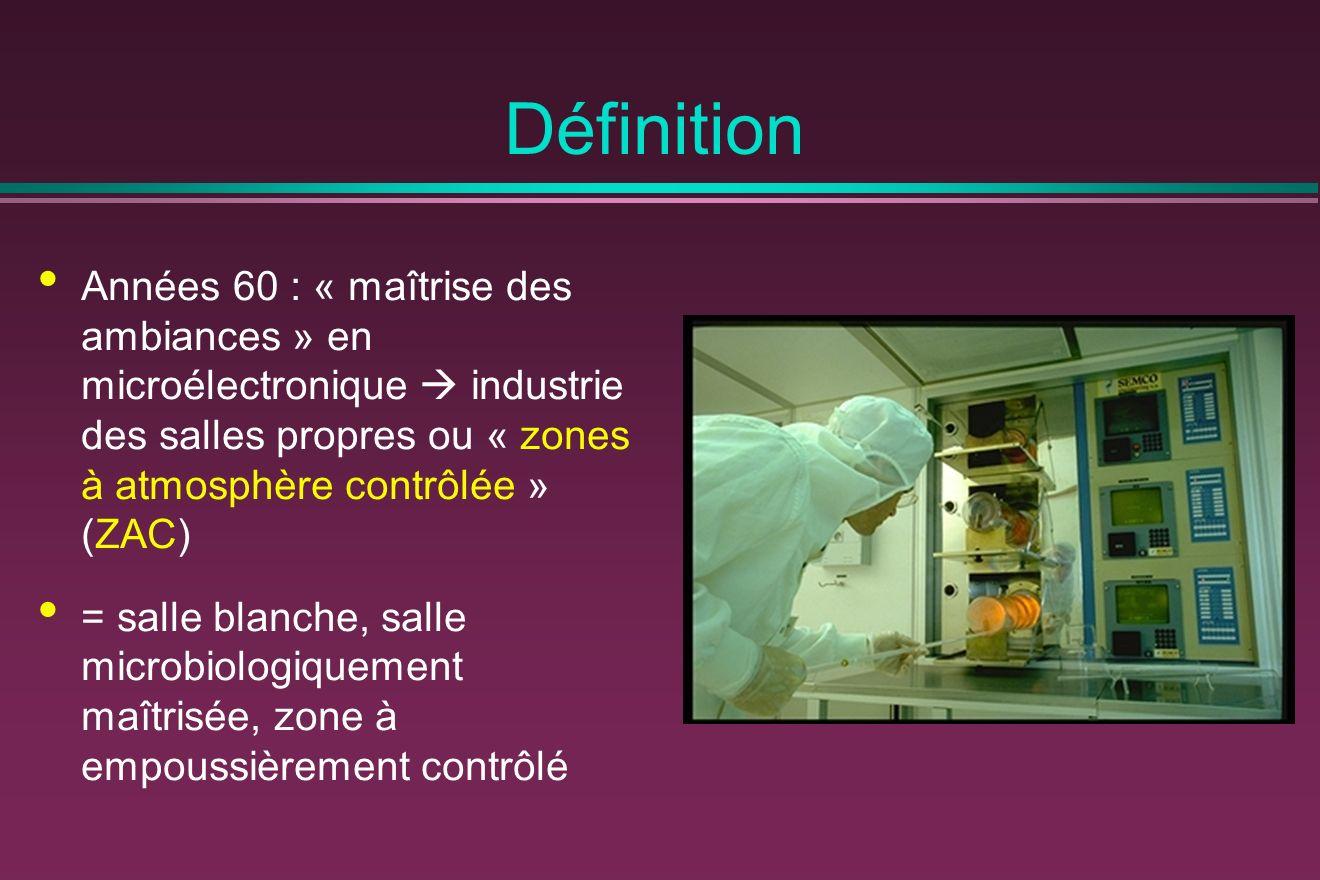 Années 60 : « maîtrise des ambiances » en microélectronique industrie des salles propres ou « zones à atmosphère contrôlée » (ZAC) = salle blanche, sa