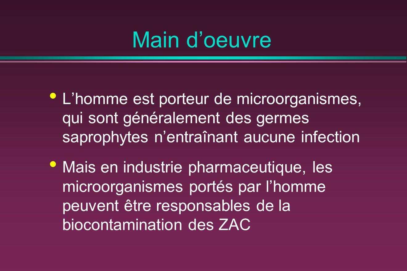 Main doeuvre Lhomme est porteur de microorganismes, qui sont généralement des germes saprophytes nentraînant aucune infection Mais en industrie pharmaceutique, les microorganismes portés par lhomme peuvent être responsables de la biocontamination des ZAC