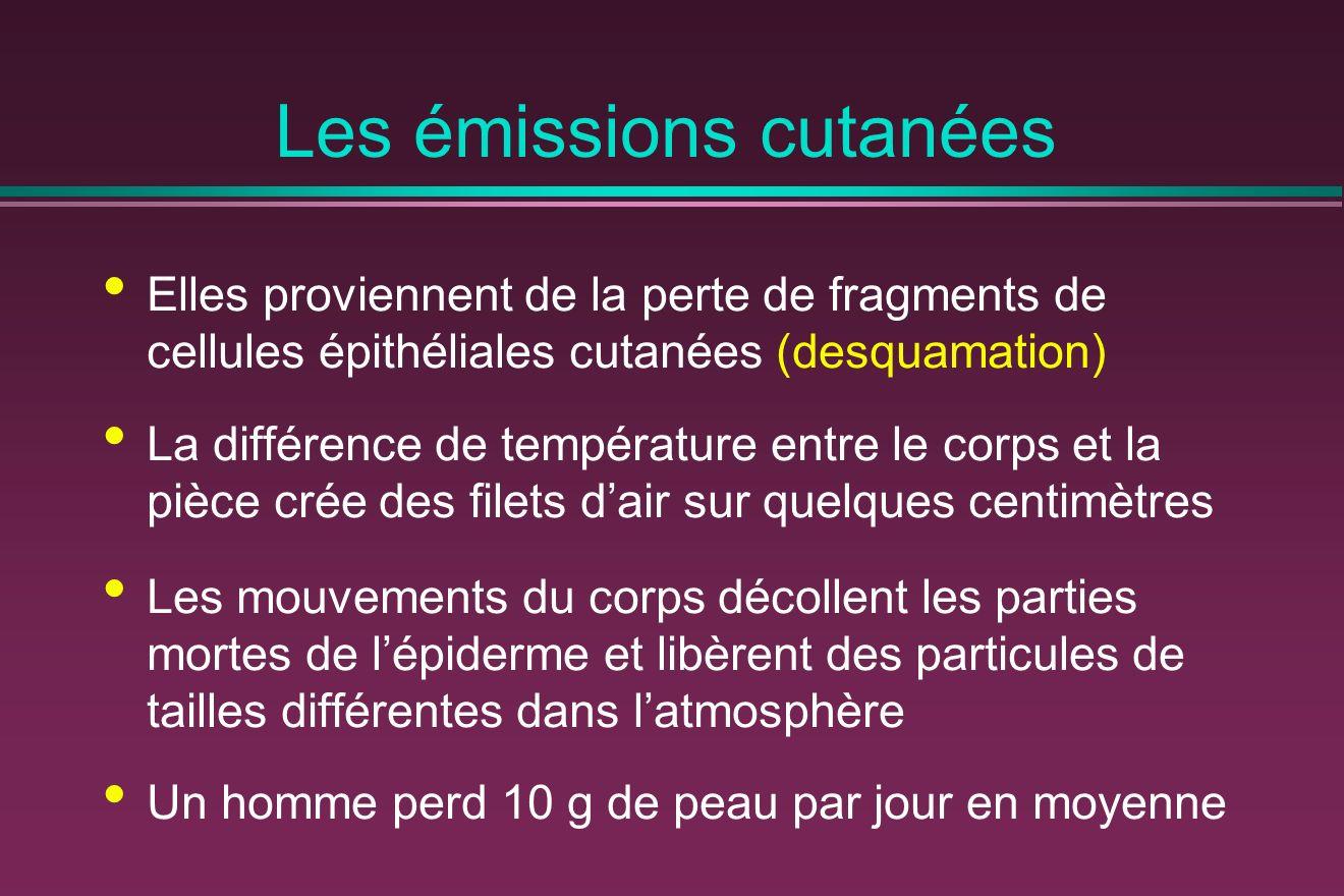 Les émissions cutanées Elles proviennent de la perte de fragments de cellules épithéliales cutanées (desquamation) La différence de température entre