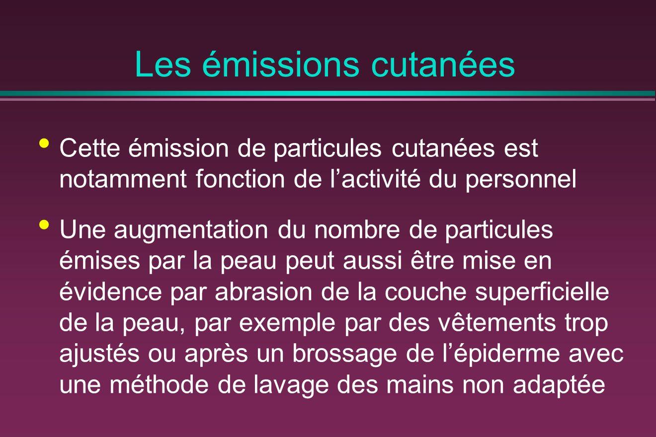 Les émissions cutanées Cette émission de particules cutanées est notamment fonction de lactivité du personnel Une augmentation du nombre de particules