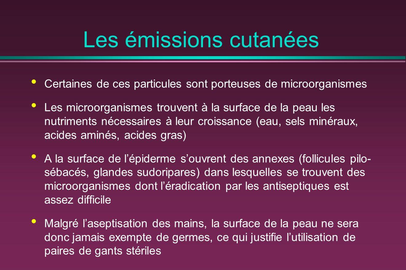 Les émissions cutanées Certaines de ces particules sont porteuses de microorganismes Les microorganismes trouvent à la surface de la peau les nutrimen