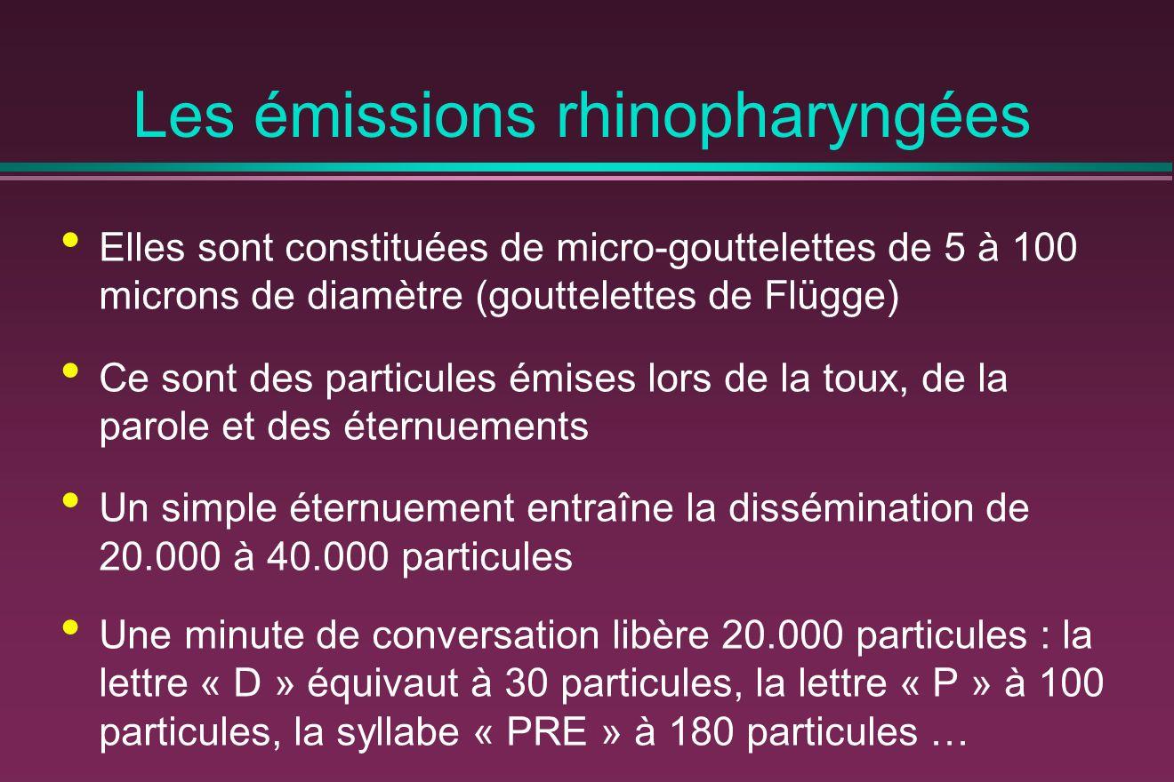 Les émissions rhinopharyngées Elles sont constituées de micro-gouttelettes de 5 à 100 microns de diamètre (gouttelettes de Flügge) Ce sont des particules émises lors de la toux, de la parole et des éternuements Un simple éternuement entraîne la dissémination de 20.000 à 40.000 particules Une minute de conversation libère 20.000 particules : la lettre « D » équivaut à 30 particules, la lettre « P » à 100 particules, la syllabe « PRE » à 180 particules …