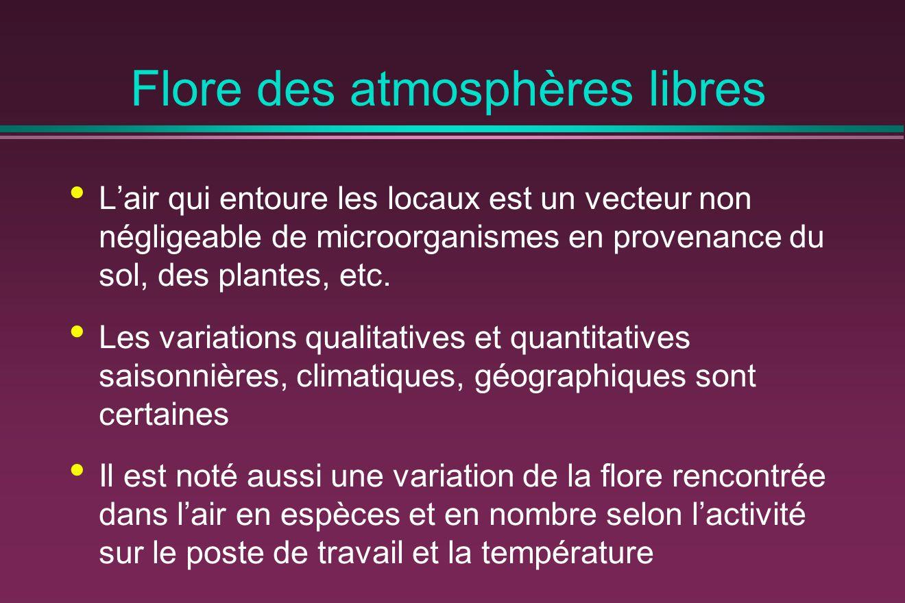 Flore des atmosphères libres Lair qui entoure les locaux est un vecteur non négligeable de microorganismes en provenance du sol, des plantes, etc. Les