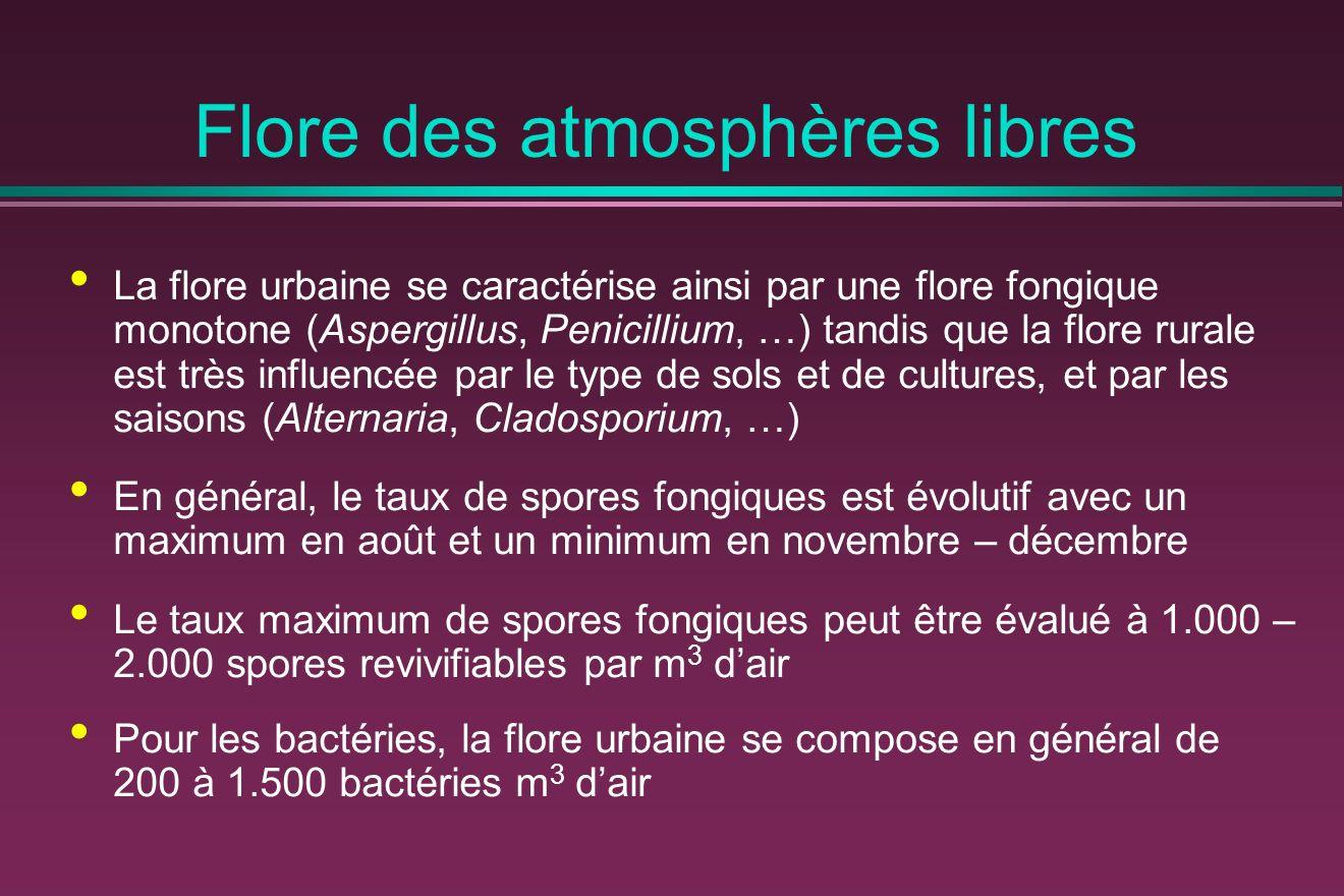 Flore des atmosphères libres La flore urbaine se caractérise ainsi par une flore fongique monotone (Aspergillus, Penicillium, …) tandis que la flore rurale est très influencée par le type de sols et de cultures, et par les saisons (Alternaria, Cladosporium, …) En général, le taux de spores fongiques est évolutif avec un maximum en août et un minimum en novembre – décembre Le taux maximum de spores fongiques peut être évalué à 1.000 – 2.000 spores revivifiables par m 3 dair Pour les bactéries, la flore urbaine se compose en général de 200 à 1.500 bactéries m 3 dair