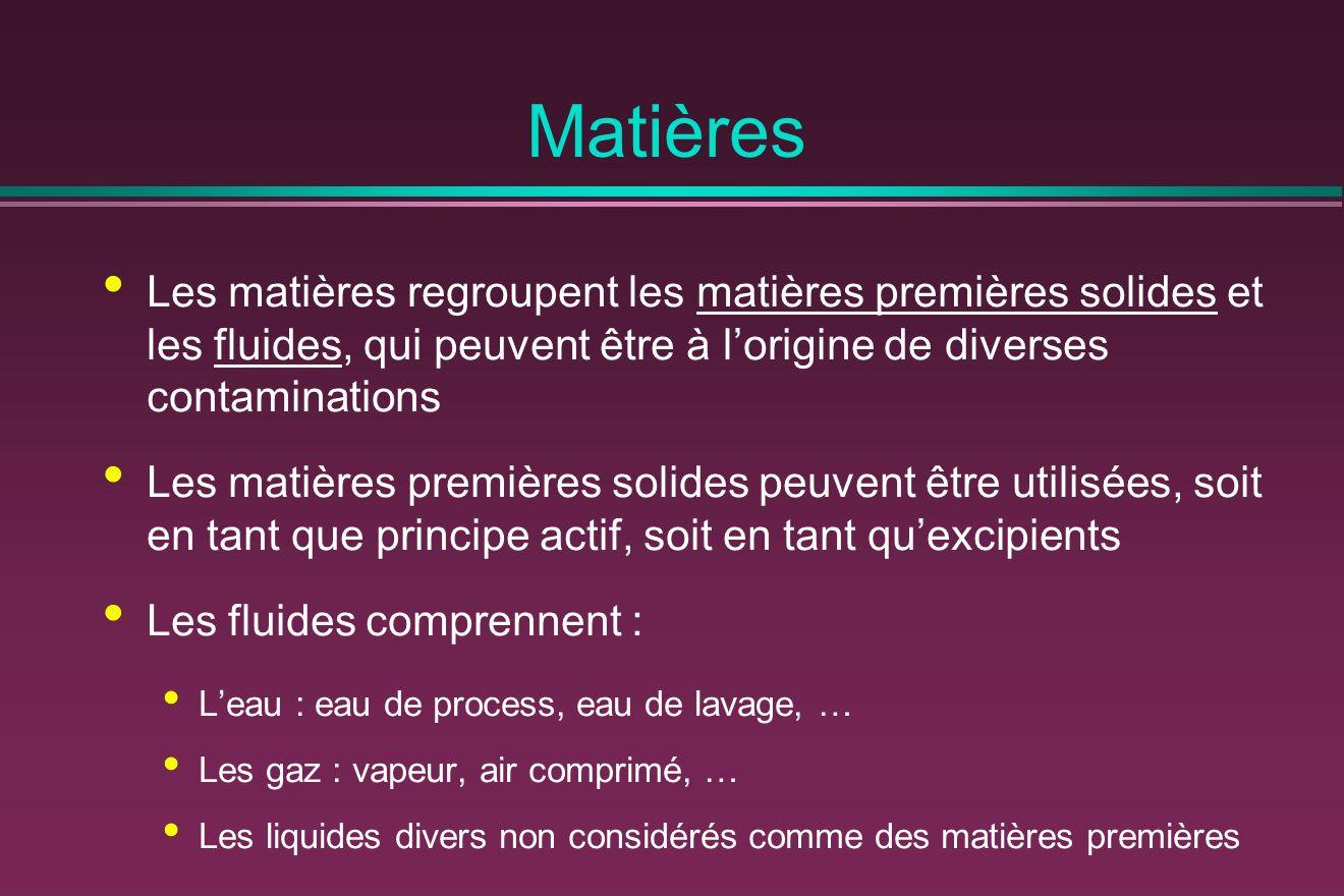 Matières Les matières regroupent les matières premières solides et les fluides, qui peuvent être à lorigine de diverses contaminations Les matières pr