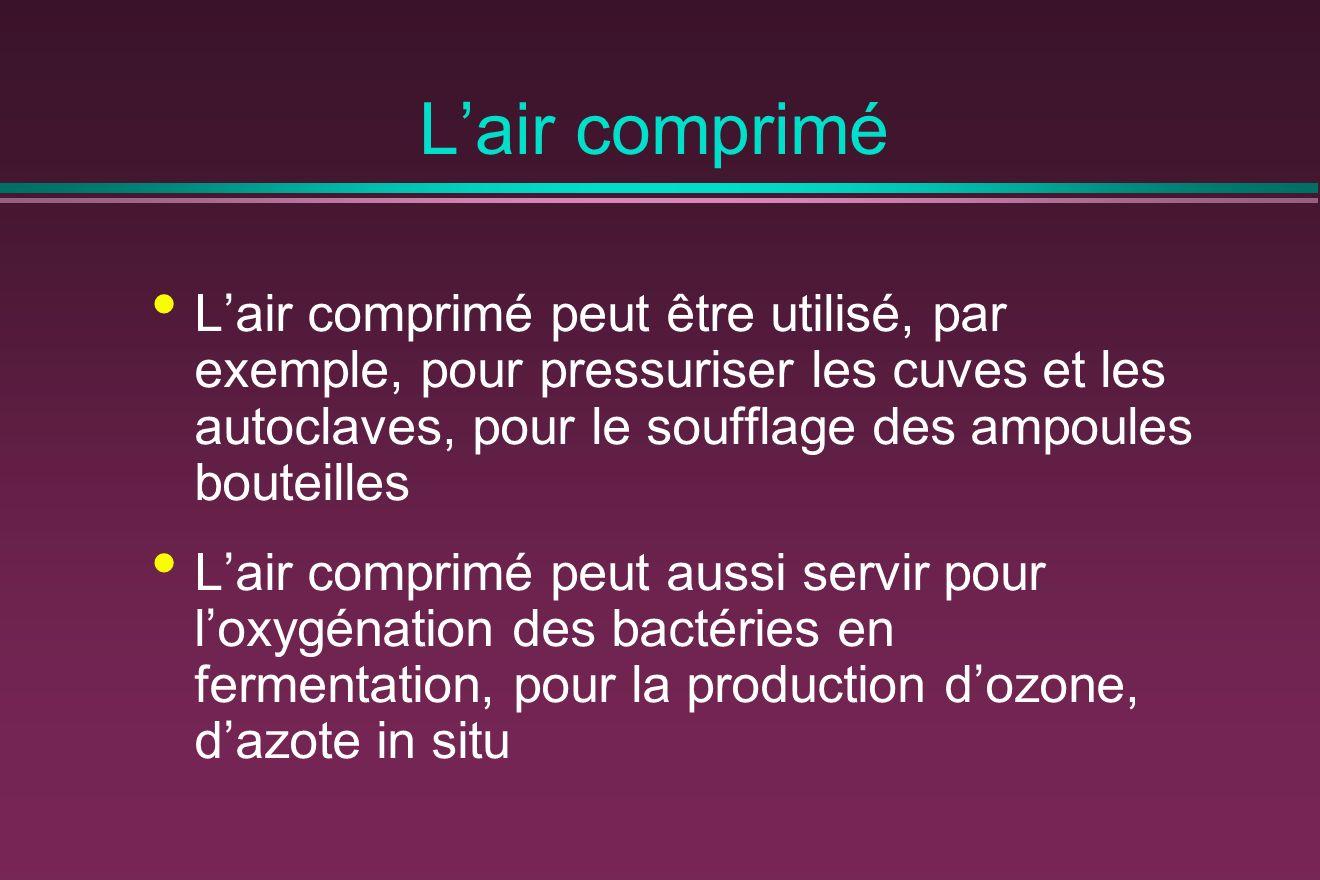 Lair comprimé Lair comprimé peut être utilisé, par exemple, pour pressuriser les cuves et les autoclaves, pour le soufflage des ampoules bouteilles Lair comprimé peut aussi servir pour loxygénation des bactéries en fermentation, pour la production dozone, dazote in situ