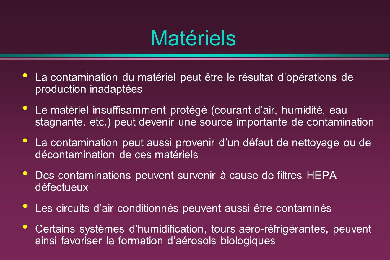 Matériels La contamination du matériel peut être le résultat dopérations de production inadaptées Le matériel insuffisamment protégé (courant dair, hu
