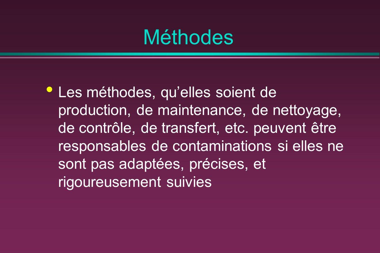 Méthodes Les méthodes, quelles soient de production, de maintenance, de nettoyage, de contrôle, de transfert, etc. peuvent être responsables de contam