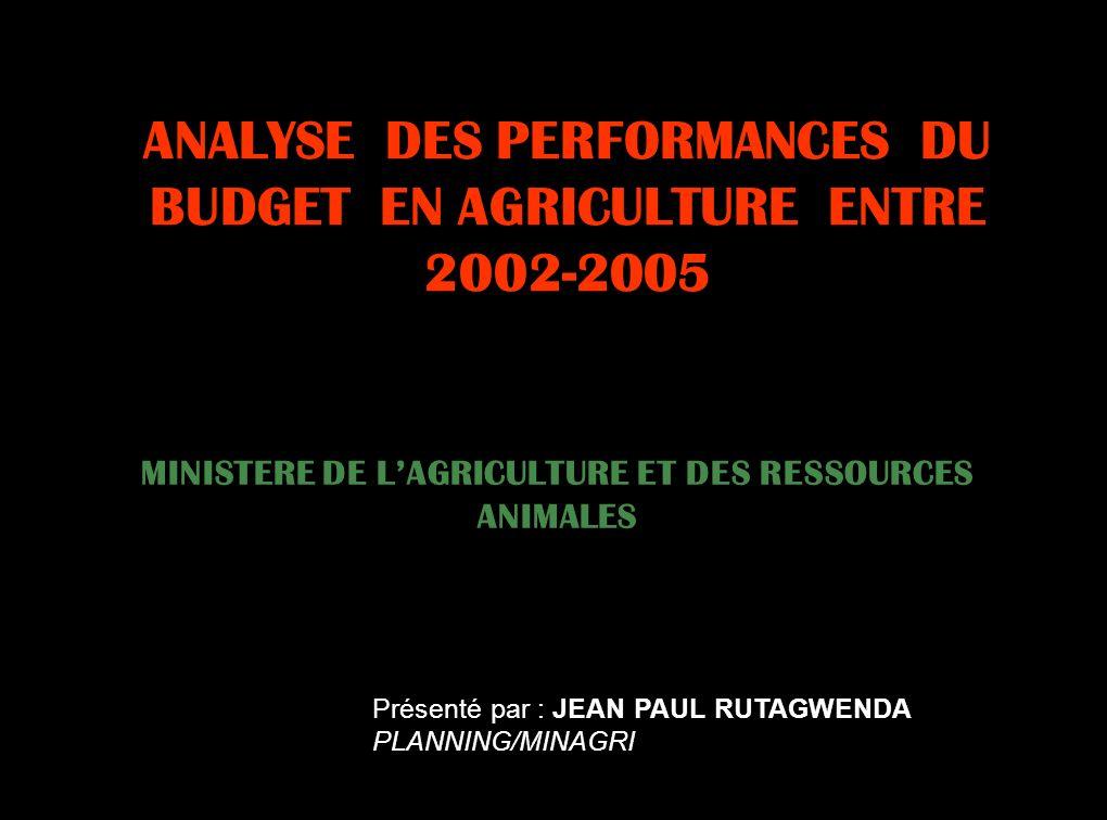 OBJECTIFSPROGRAMMES 1.Développer et promouvoir les productions végétales 1.