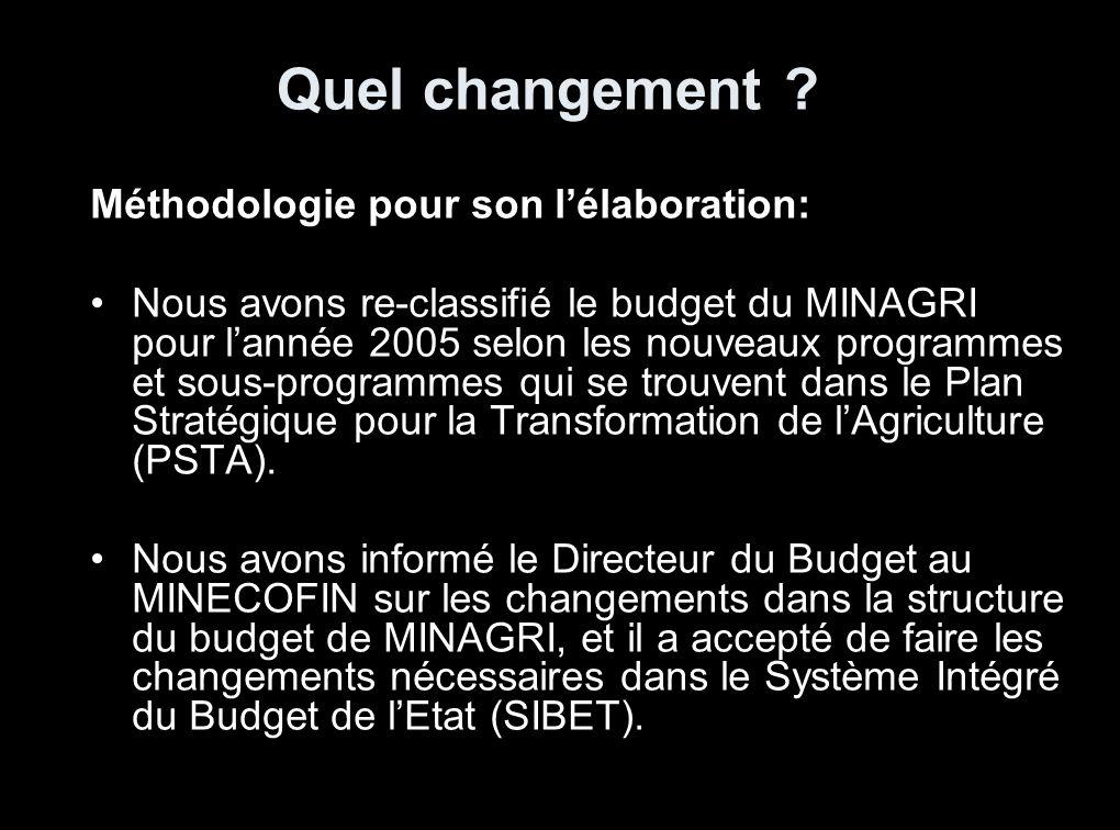 Quel Changement MTEF 2006-2008 LIE AU PSTA