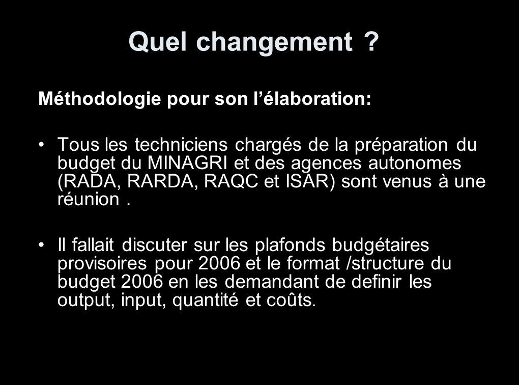 Quel changement ? Méthodologie pour son lélaboration: Nous avons re-classifié le budget du MINAGRI pour lannée 2005 selon les nouveaux programmes et s
