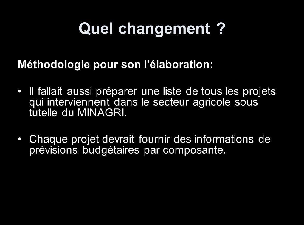 Quel changement ? Méthodologie pour son lélaboration: Tous les techniciens chargés de la préparation du budget du MINAGRI et des agences autonomes (RA