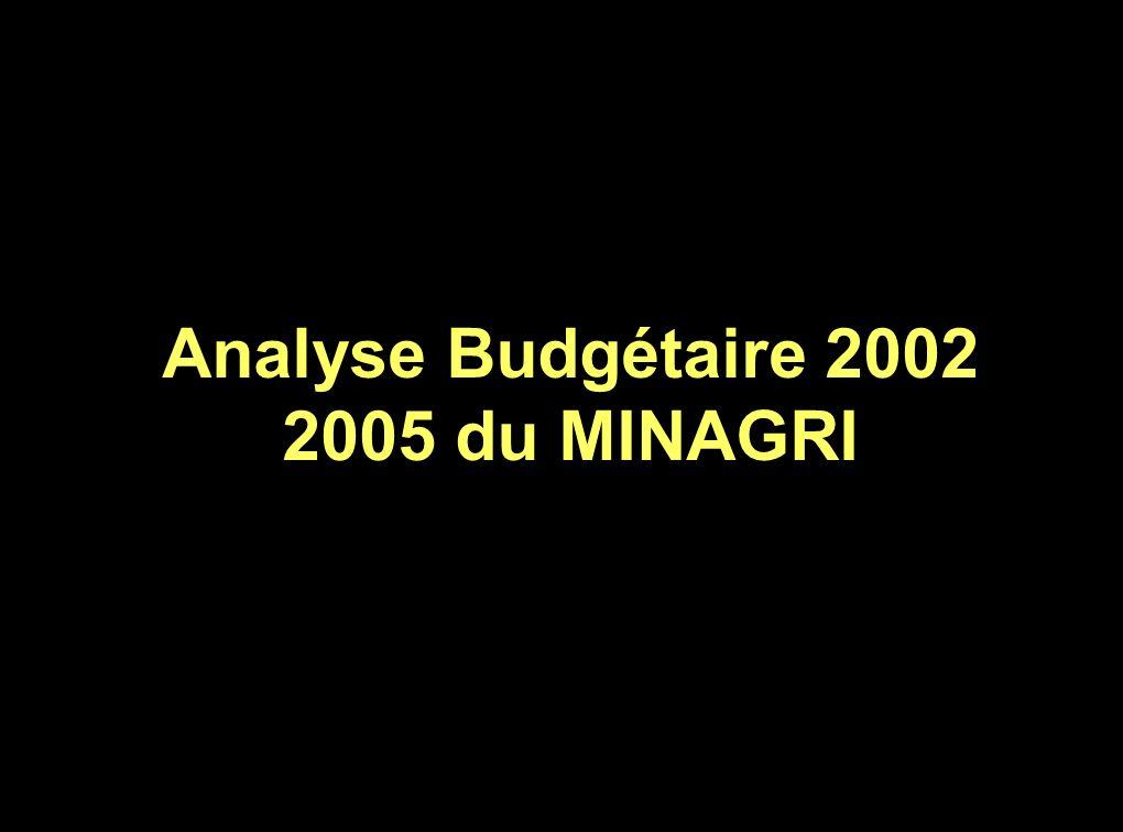 …..Cest sur cette base que les budgets ont été préparés, fixant les liens stratégiques du MINAGRI avec les autres secteurs et montrant comment ses obj