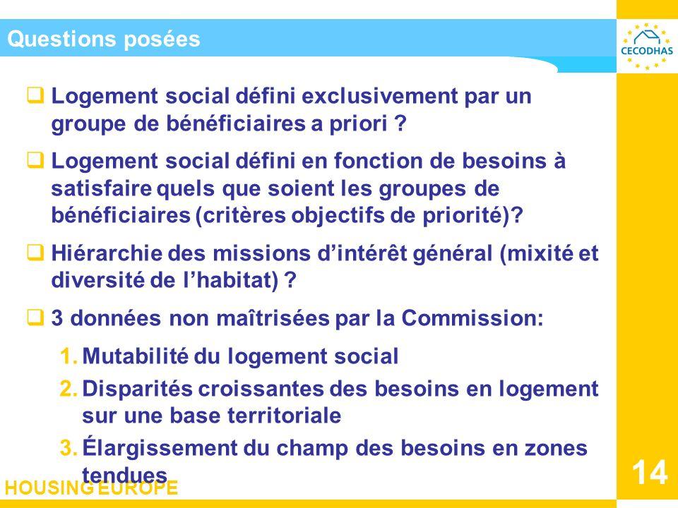 HOUSING EUROPE 14 Questions posées Logement social défini exclusivement par un groupe de bénéficiaires a priori ? Logement social défini en fonction d