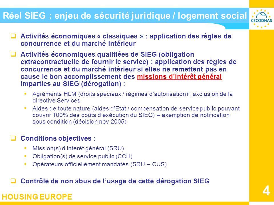 HOUSING EUROPE 4 Réel SIEG : enjeu de sécurité juridique / logement social Activités économiques « classiques » : application des règles de concurrenc