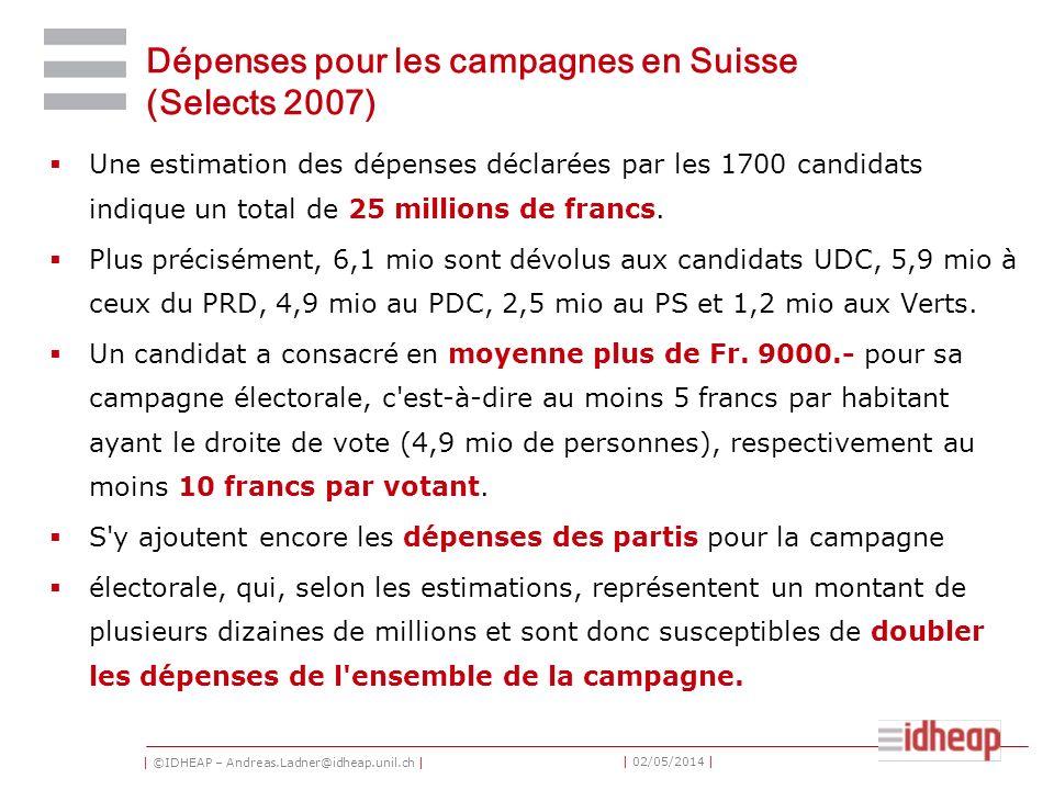 | ©IDHEAP – Andreas.Ladner@idheap.unil.ch | | 02/05/2014 | Dépenses pour les campagnes en Suisse (Selects 2007) Une estimation des dépenses déclarées par les 1700 candidats indique un total de 25 millions de francs.