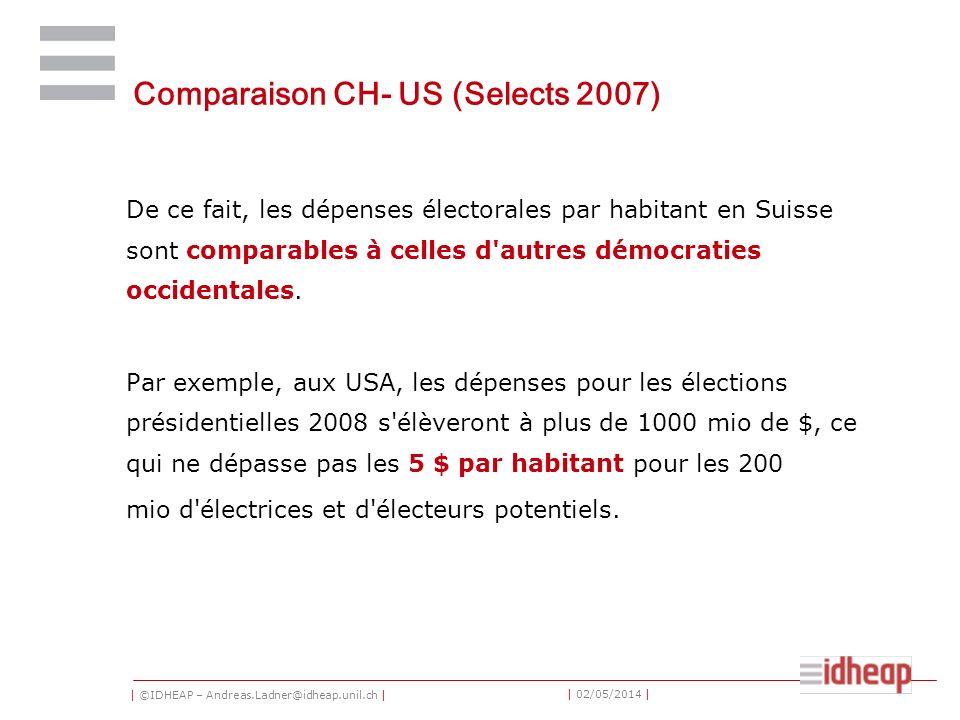 | ©IDHEAP – Andreas.Ladner@idheap.unil.ch | | 02/05/2014 | Comparaison CH- US (Selects 2007) De ce fait, les dépenses électorales par habitant en Suisse sont comparables à celles d autres démocraties occidentales.