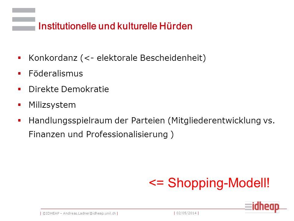 | ©IDHEAP – Andreas.Ladner@idheap.unil.ch | | 02/05/2014 | Institutionelle und kulturelle Hürden Konkordanz (<- elektorale Bescheidenheit) Föderalismu