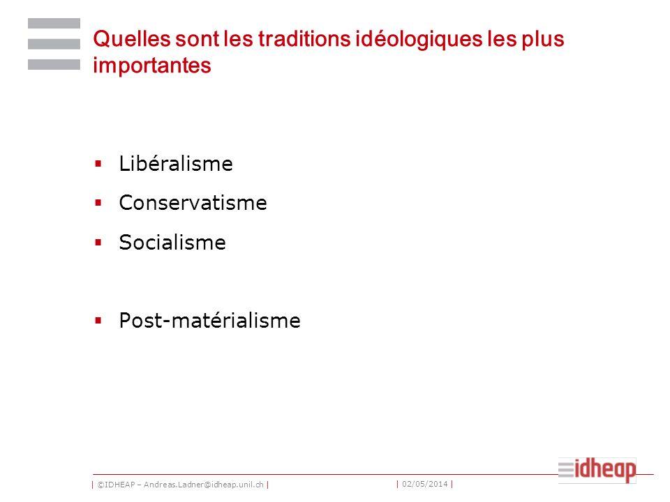 | ©IDHEAP – Andreas.Ladner@idheap.unil.ch | | 02/05/2014 | Quelles sont les traditions idéologiques les plus importantes Libéralisme Conservatisme Socialisme Post-matérialisme
