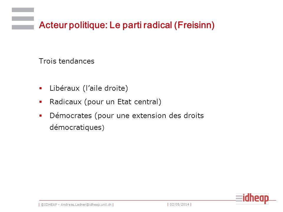 | ©IDHEAP – Andreas.Ladner@idheap.unil.ch | | 02/05/2014 | Acteur politique: Le parti radical (Freisinn) Trois tendances Libéraux (laile droite) Radicaux (pour un Etat central) Démocrates (pour une extension des droits démocratiques )