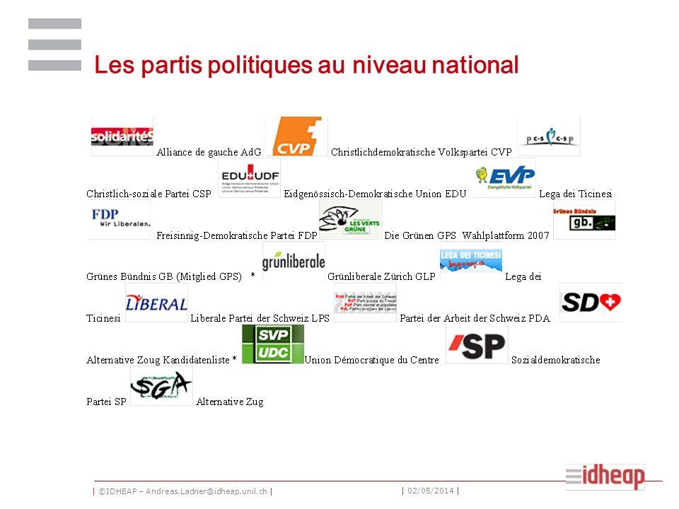 | ©IDHEAP – Andreas.Ladner@idheap.unil.ch | | 02/05/2014 | Les partis politiques au niveau national