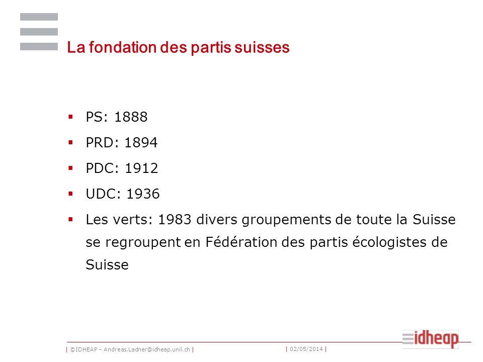 | ©IDHEAP – Andreas.Ladner@idheap.unil.ch | | 02/05/2014 | La fondation des partis suisses PS: 1888 PRD: 1894 PDC: 1912 UDC: 1936 Les verts: 1983 dive