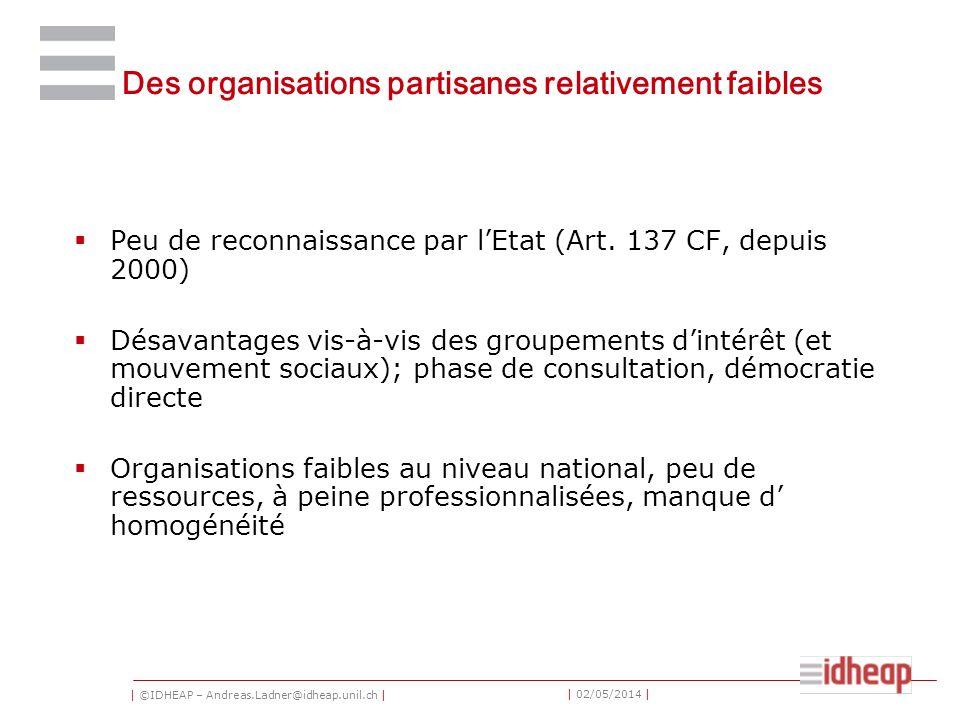 | ©IDHEAP – Andreas.Ladner@idheap.unil.ch | | 02/05/2014 | Des organisations partisanes relativement faibles Peu de reconnaissance par lEtat (Art. 137