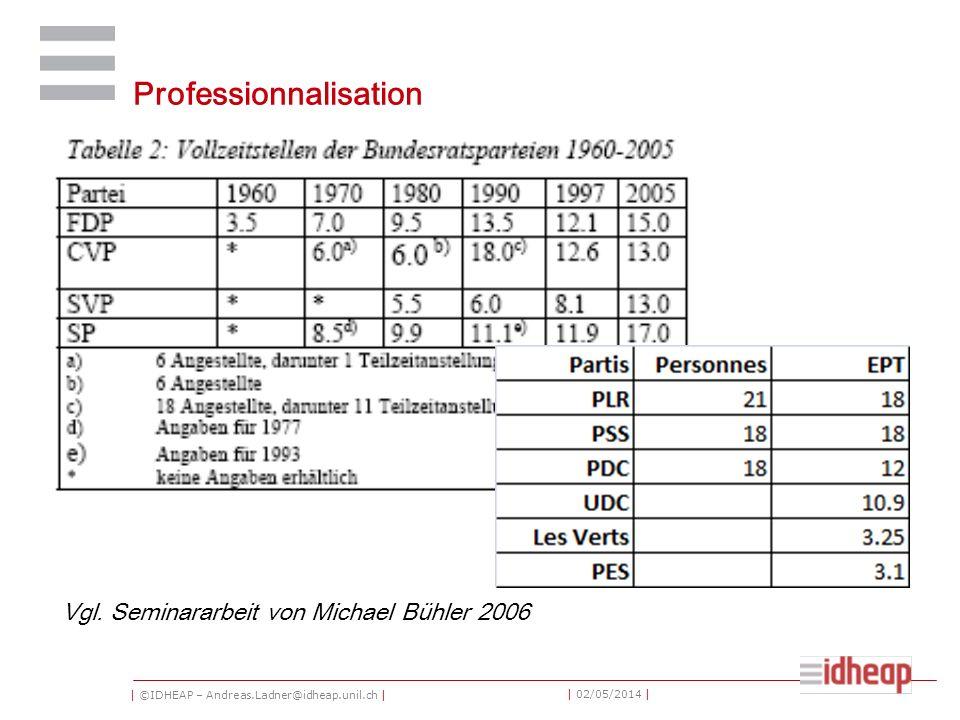| ©IDHEAP – Andreas.Ladner@idheap.unil.ch | | 02/05/2014 | Professionnalisation Vgl. Seminararbeit von Michael Bühler 2006