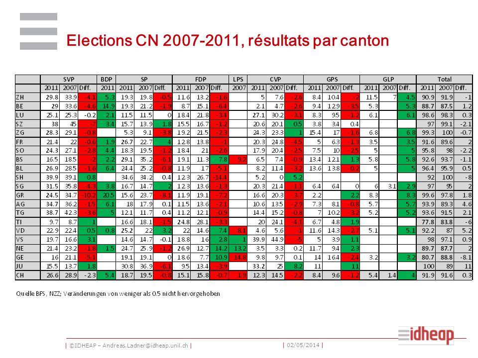 | ©IDHEAP – Andreas.Ladner@idheap.unil.ch | | 02/05/2014 | Elections CN 2007-2011, résultats par canton