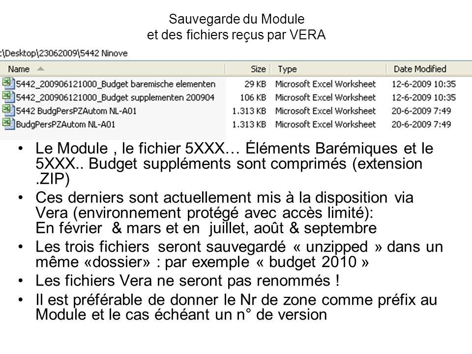 Sauvegarde du Module et des fichiers reçus par VERA Le Module, le fichier 5XXX… Éléments Barémiques et le 5XXX.. Budget suppléments sont comprimés (ex