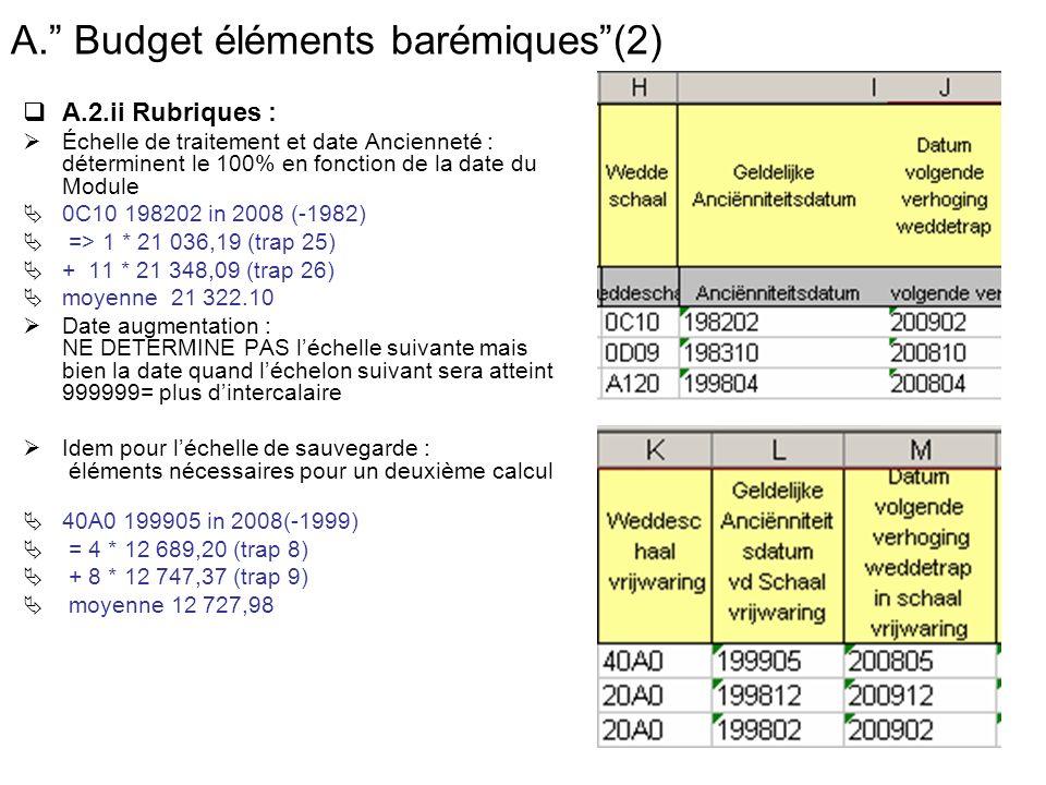 A. Budget éléments barémiques(2) A.2.ii Rubriques : Échelle de traitement et date Ancienneté : déterminent le 100% en fonction de la date du Module 0C