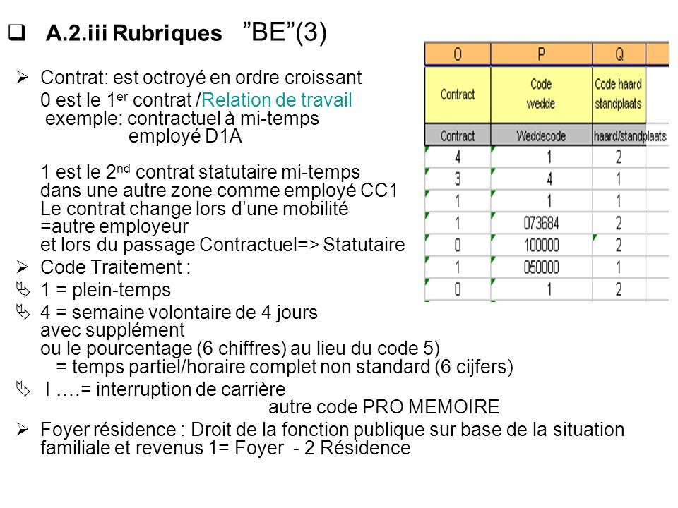 A.2.iii Rubriques BE(3) Contrat: est octroyé en ordre croissant 0 est le 1 er contrat /Relation de travail exemple: contractuel à mi-temps employé D1A