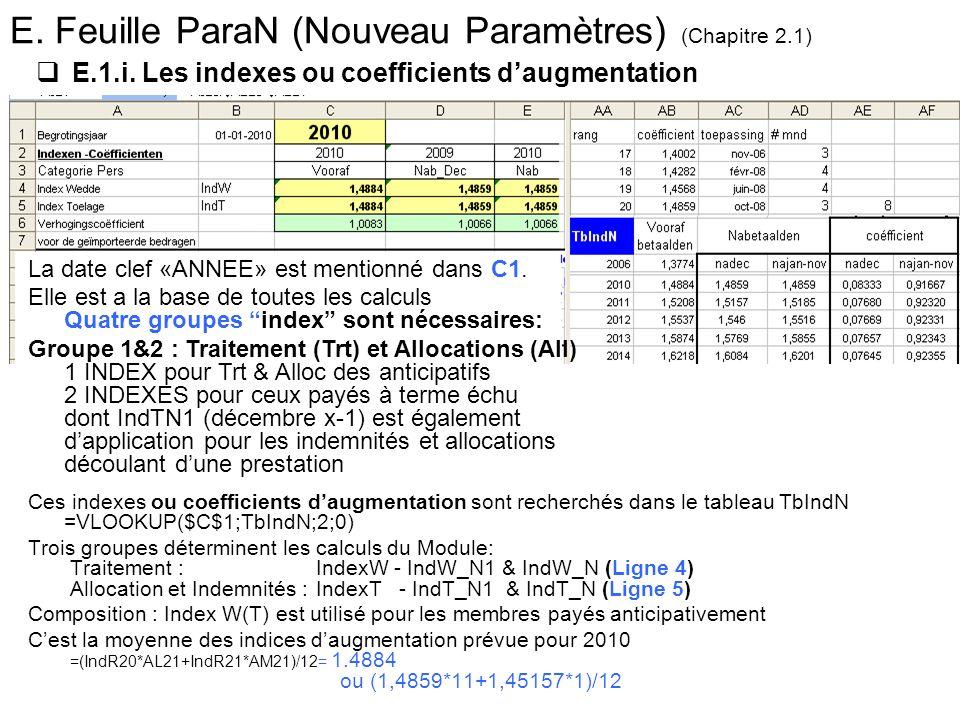 E. Feuille ParaN (Nouveau Paramètres) (Chapitre 2.1) Ces indexes ou coefficients daugmentation sont recherchés dans le tableau TbIndN =VLOOKUP($C$1;Tb