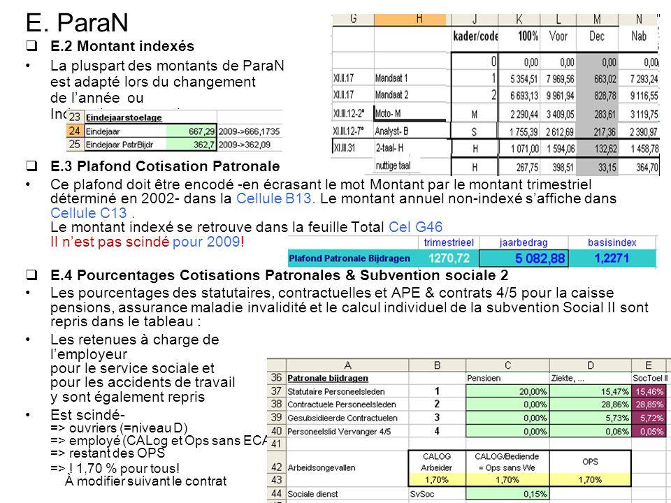 E. ParaN E.2 Montant indexés La pluspart des montants de ParaN est adapté lors du changement de lannée ou Indexation automatique E.3 Plafond Cotisatio