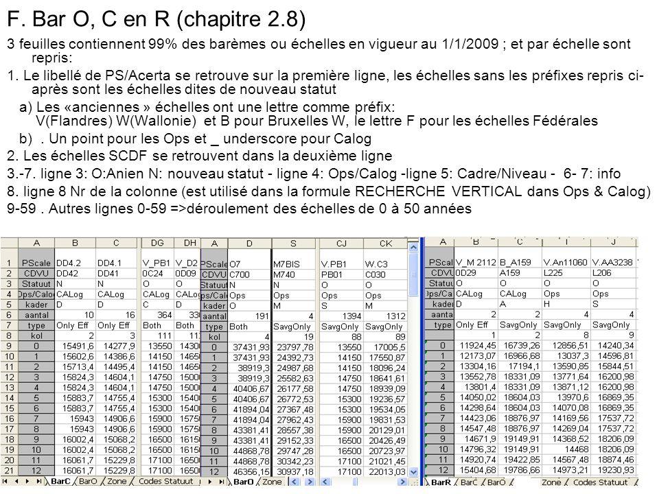 F. Bar O, C en R (chapitre 2.8) 3 feuilles contiennent 99% des barèmes ou échelles en vigueur au 1/1/2009 ; et par échelle sont repris: 1. Le libellé