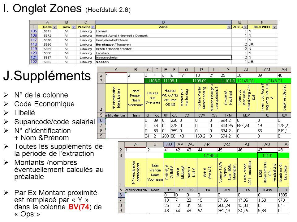 I. Onglet Zones (Hoofdstuk 2.6) J.Suppléments N° de la colonne Code Economique Libellé Supancode/code salarial N° didentification + Nom &Prénom Toutes