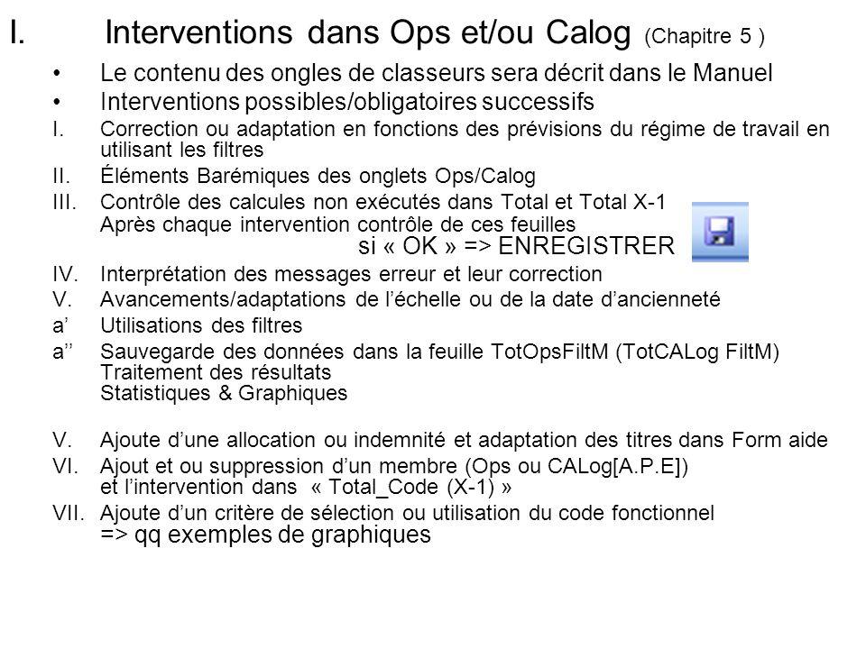 I. Interventions dans Ops et/ou Calog (Chapitre 5 ) Le contenu des ongles de classeurs sera décrit dans le Manuel Interventions possibles/obligatoires