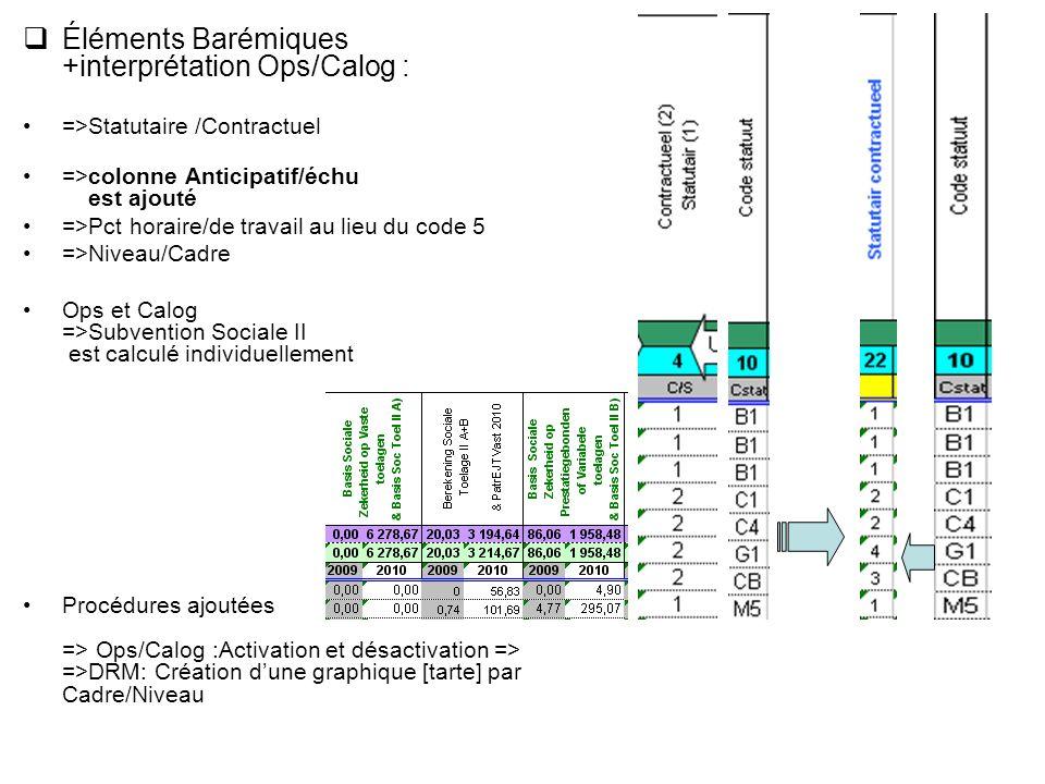 Éléments Barémiques +interprétation Ops/Calog : =>Statutaire /Contractuel =>colonne Anticipatif/échu est ajouté =>Pct horaire/de travail au lieu du co