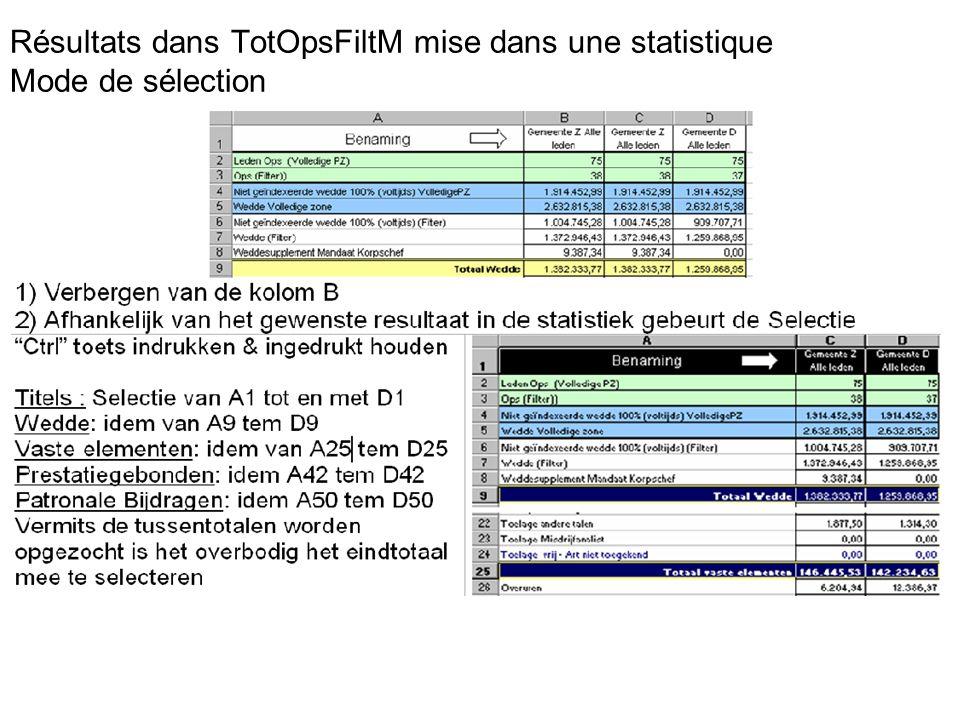 Résultats dans TotOpsFiltM mise dans une statistique Mode de sélection