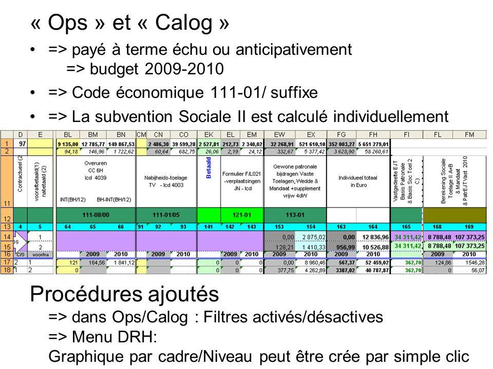 « Ops » et « Calog » => payé à terme échu ou anticipativement => budget 2009-2010 => Code économique 111-01/ suffixe => La subvention Sociale II est c