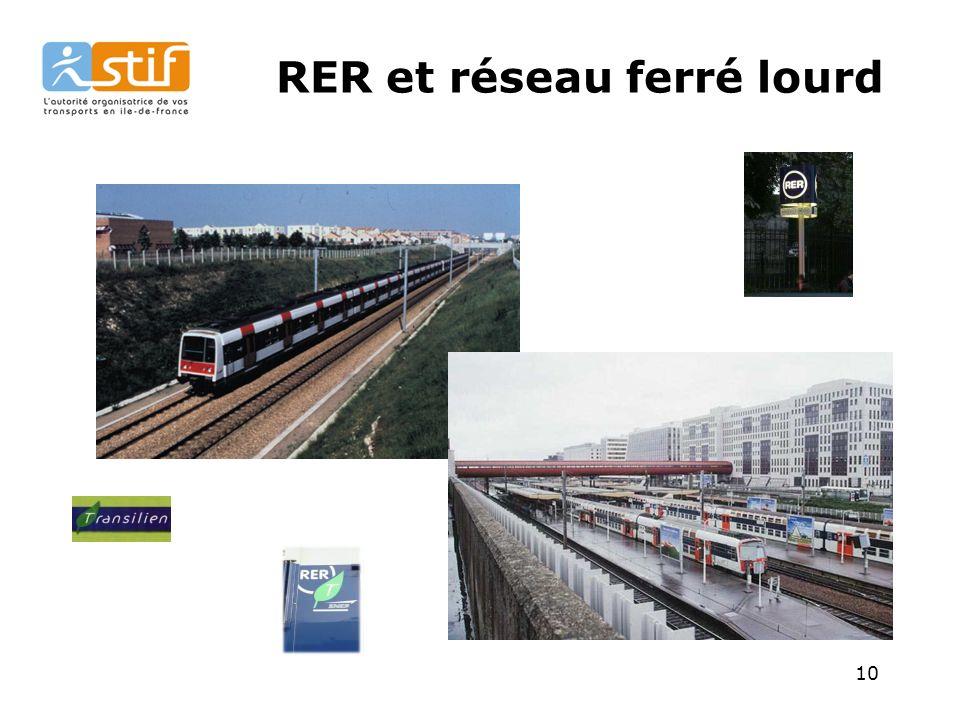 10 RER et réseau ferré lourd
