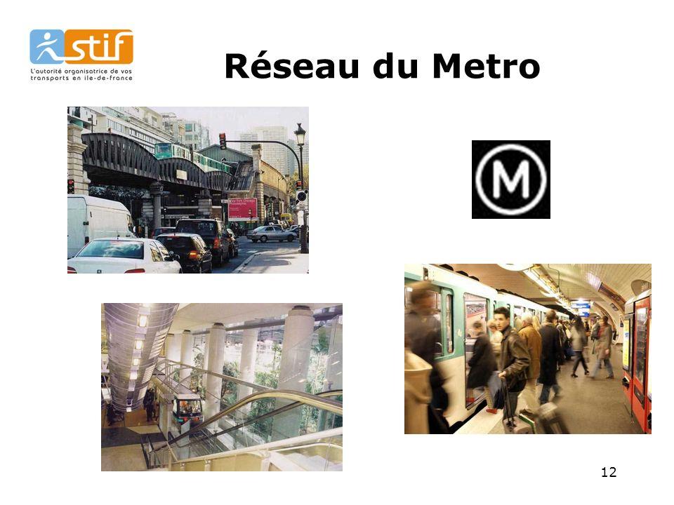 12 Réseau du Metro