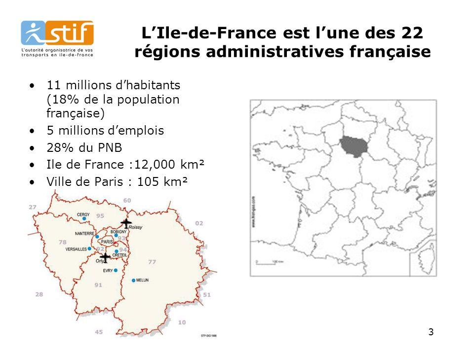 74 LES ENJEUX POUR L AVENIR L harmonisation des conditions financières de participation du STIF aux dépenses subventionnables engagées.