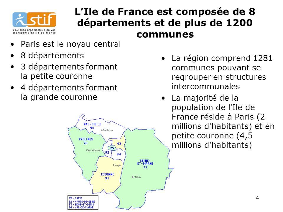 4 LIle de France est composée de 8 départements et de plus de 1200 communes Paris est le noyau central 8 départements 3 départements formant la petite couronne 4 départements formant la grande couronne La région comprend 1281 communes pouvant se regrouper en structures intercommunales La majorité de la population de lIle de France réside à Paris (2 millions dhabitants) et en petite couronne (4,5 millions dhabitants)